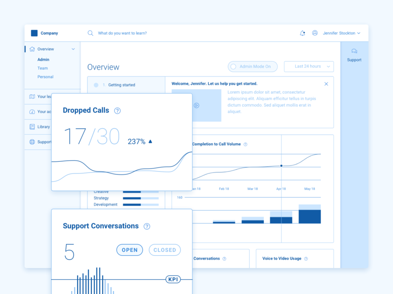 Analytics Dashboard graph chart data viz app web dashboard ux ui design wireframe
