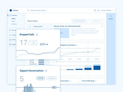 Analytics Dashboard graph chart data viz app web dashboard ux ui design wireframe