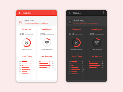 Daily UI #018 : Analytics Chart dailyui 018 productivity app dark theme dark mode pomodoro ui design app design app ux ui adobe xd 3petitspixels challenge design dailyui