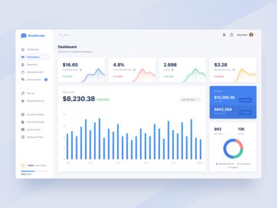 Dashboard - Campaign Monitor