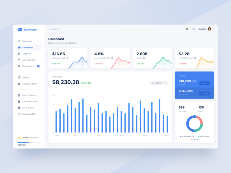 Dashboard - Campaign Monitor marketing automation email marketing clean segments product icon graph typography web design ux ui dashboard campaign monitor