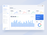 Dashboard - Campaign Monitor