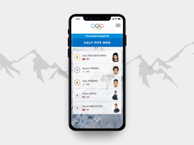 Olympics - Leaderboard