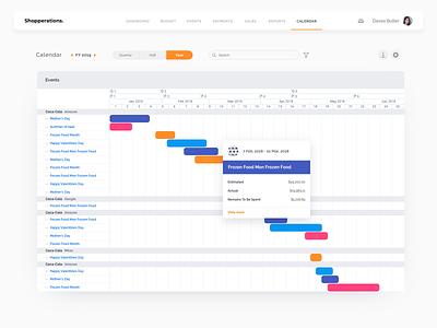 Shopperations Calendar planning event ugem web marketing ux ui data dashboard interface