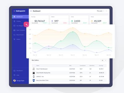 Salespoint E-Commerce
