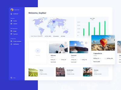 Trip Planner web tablet app interface graphs purple blue travel cards planner map dashboard ugem