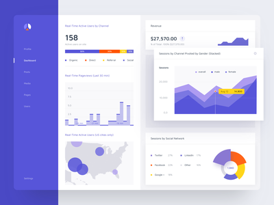Analytics Dashboard tablet dashboard app analytics chart analytic analysis commerce statistics cards purple product design app web design webdesign web stats charts graphs ugem dashboard analytics