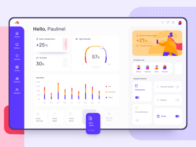 Smart Home product design illustration ui ux dailyui application app web design webdesign web interface dashboard control system home smart smart home