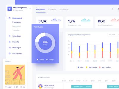 Social Analytics Dashboard illustration ui ux interface ugem product design social app app tablet web design graphic stats analytics social dashboard