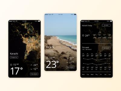 R+R : Weather