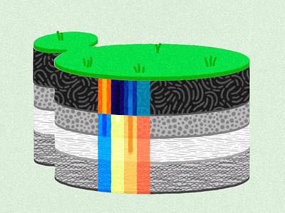 Delaturf 03 motion graphics graphic design procreate colors green rainbox filtration peeing pee turf dog logo branding animation illustration design ethan fowler