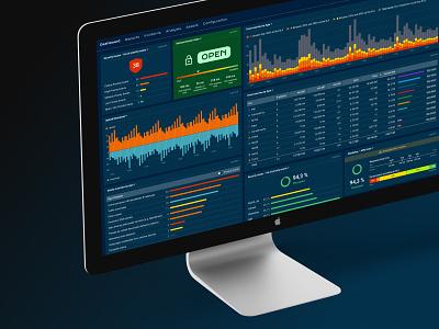 Security App – Network monitoring center control web widget dashboard cyber monitoring dark ux design app ui