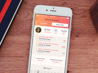 iOS App - Analytics dashboard dashboard graph analytics chart light mobile ux ui flat orange app ios