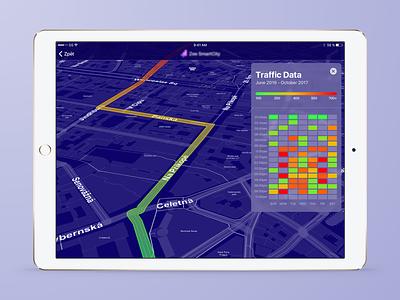 Smart City - Traffic Data visualization analytics city data big traffic ux ui app ipad ios