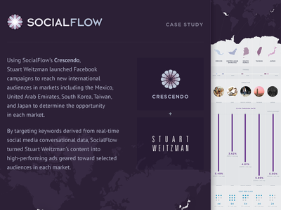 SocialFlow Case Study Infographic infographic whitepaper graph chart visualization countries map advertising facebook cpc ctr crescendo