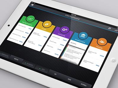 iPad App dashboard ios ui ux checkbox simple tabs sorting ipad app
