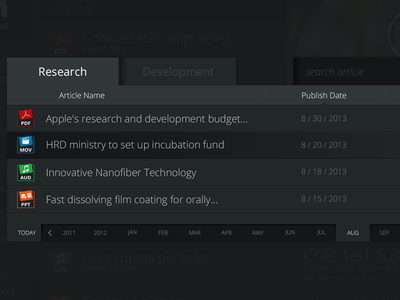 Bits From Slightly App detail icon articles tabs search field ios ui ux calendar sorting
