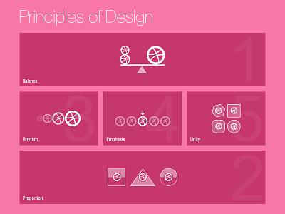 5 Principle Of Design design balance proportion rhythm emphasis unity ui ux