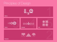 5 Principle Of Design