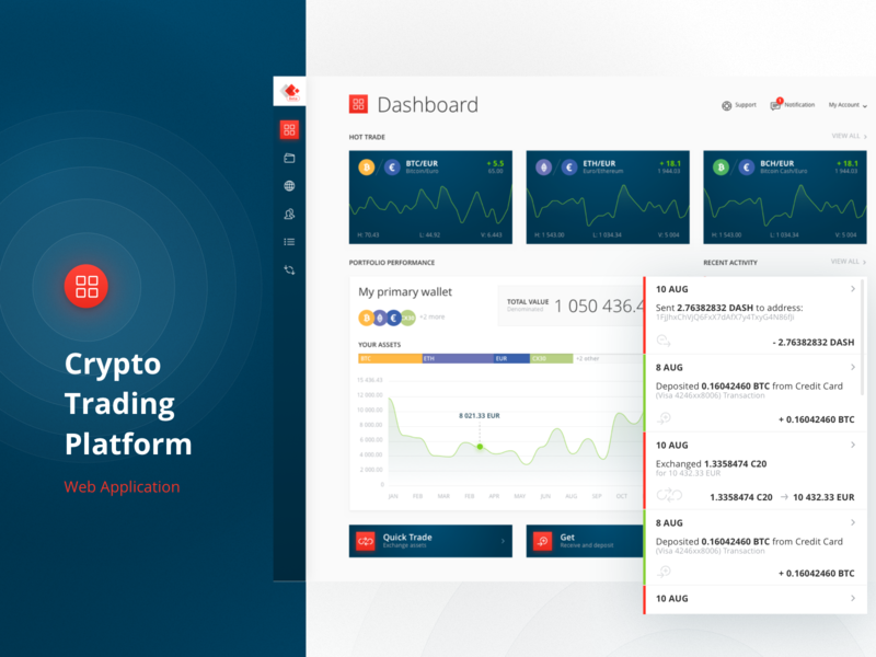 Blocktrade (Cryptotrading Platform) productdesign sketchapp webapplication webapp design stx next cryptotrading cryptocurrency blocktrade