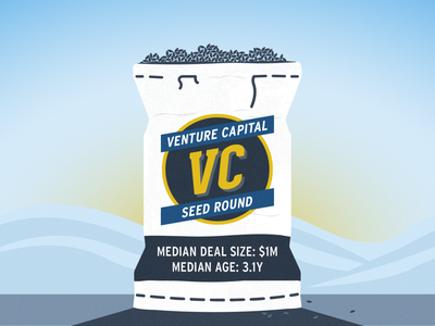 VC Seed Round fintech investors private markets venture capital vc private equity finance data