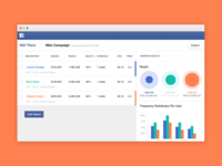 Campaign Planner for Facebook
