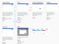 Campaign Planner for Facebook Flow Diagram