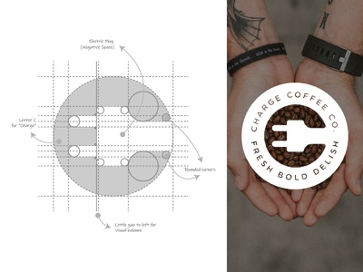 Charge Coffee Co. Rebranding negative space fresh process grid brown cafe coffee letter c lettermark logo