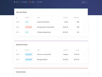 Deals flinto clean minimal e-commerce line chart data visualisation data web app timeline animation web site web