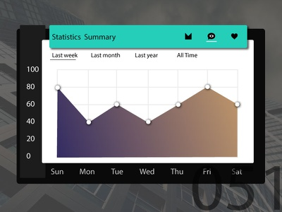 Day51-Statistics UI 051 dailyui adobe statistics ux ui