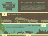 Roadloans Truck Infographic