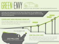 RoadLoans Fuel Efficient Cars Infographic