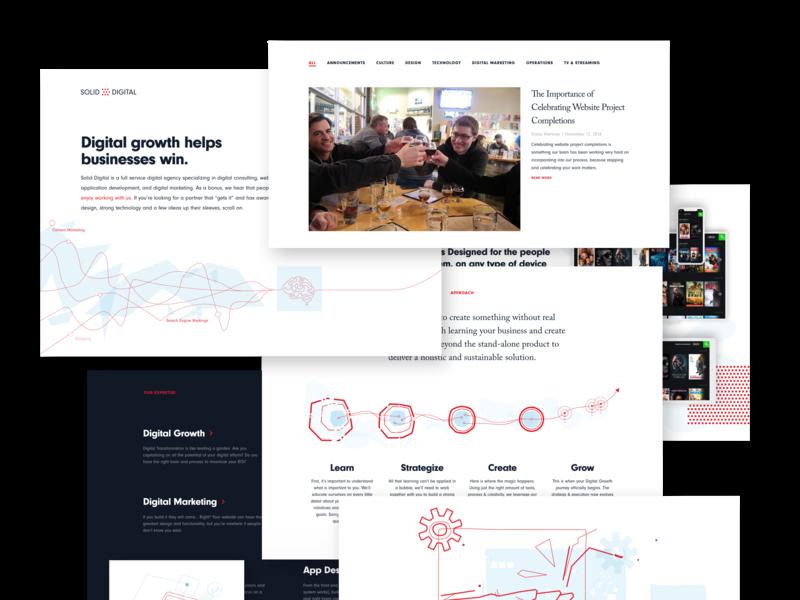 Solid Digital Redesign responsive branding chicago design