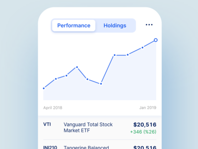 mobile stock portfolio