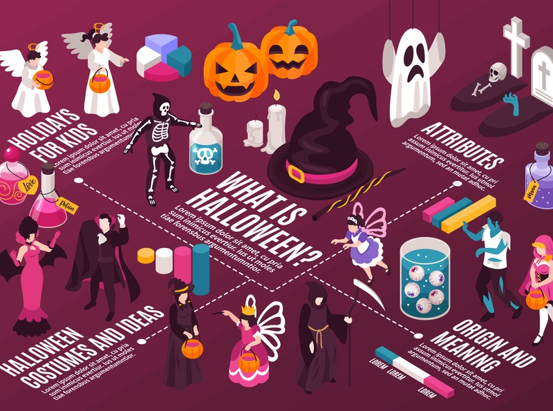 Halloween party illustration characters accessories halloween party isometric vector illustration