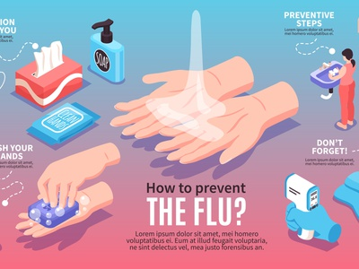Infection prevention infographic set healthcare temperature virus prevention infection isometric vector illustration