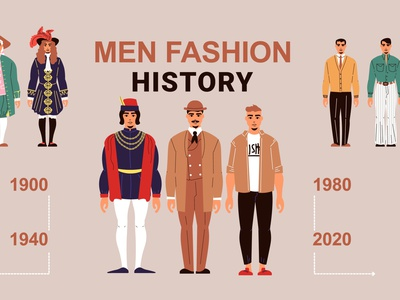 Men fashion history background tradition clothing elegance culture fashion flat vector illustration
