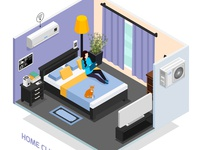 Home climate controlled system