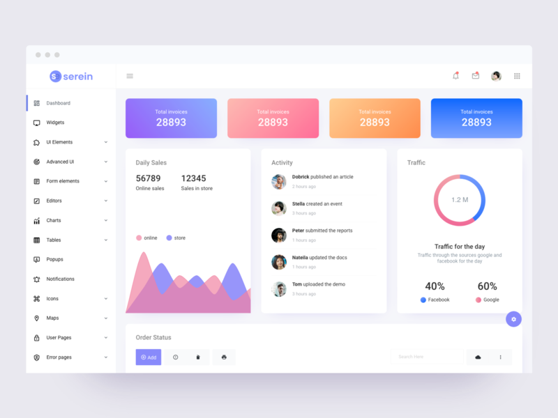 Serein Bootstrap Admin Dashboard Template By Urbanui Dribbble