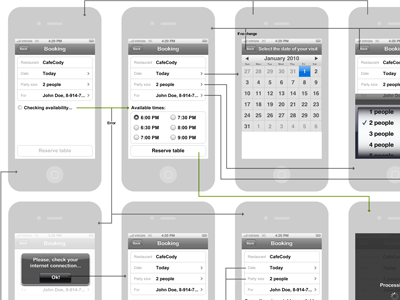 Table booking interfaces cafe ios illustration iphone fireworks wireframe test table booking restaurant free freebie