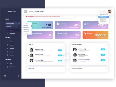 Dashboard UI/UX ux ui dashboard