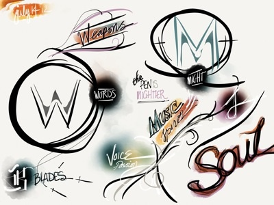 Words as Musical Weapons words music sound mindmap madewithpaper