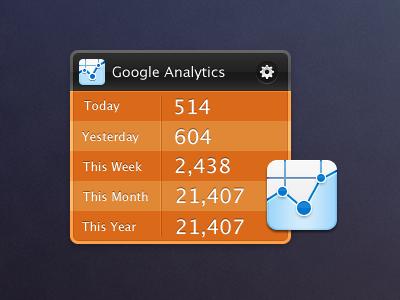Google Analytics google analytics stats widget icon