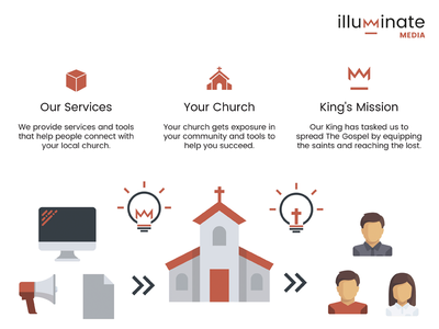Illuminate Media Diagram service design services media church ux
