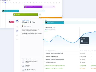 Roadmap Tool chart analytics dashboard graphs planning roadmap platform product productivity ux clean ui