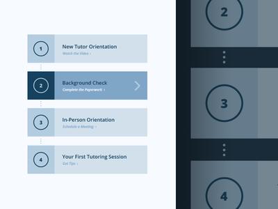 Step by Step process progress steps ui web design