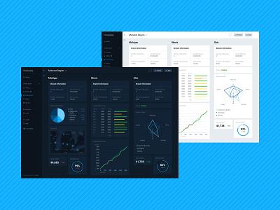 Dashboards michigan light mode dark mode dashboard ui web design web design mighty grand rapids