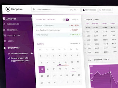 Mobile Analytics Dashboard mobile analytics web saas graph dashboard