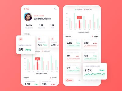 Instagram Analytics instagram profile profile clean uiux designer ios app ux design ui design app instagram dashboard chart analytics