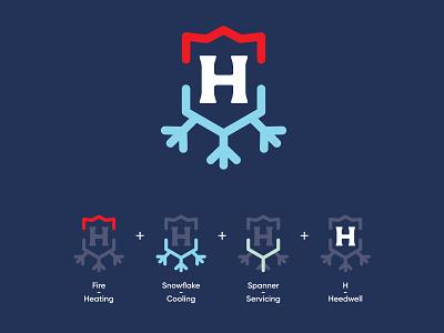 Heedwell Appliance Servicing logo design logo branding vector icons design